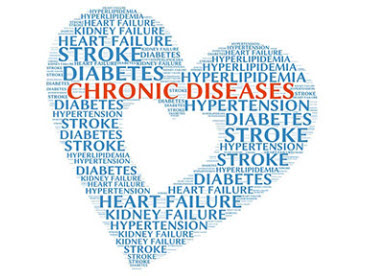 chronic disease heart